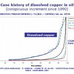 Zolfo corrosivo da DBDS (C1)/criticita
