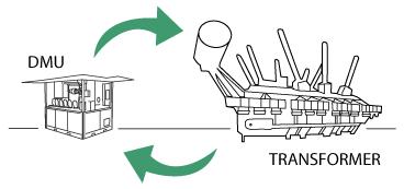 Desludging trasformatore/trattamenti olio e trasformatore