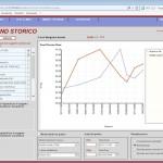 Software di gestione del parco macchine/prodotti 2